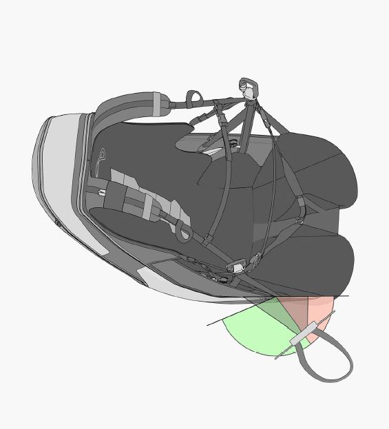Sicherheitsmitteilung zum Advance Progress 3 Gleitschirmfliegen und Paragliding Sicherheitsmitteilung Advance Progress